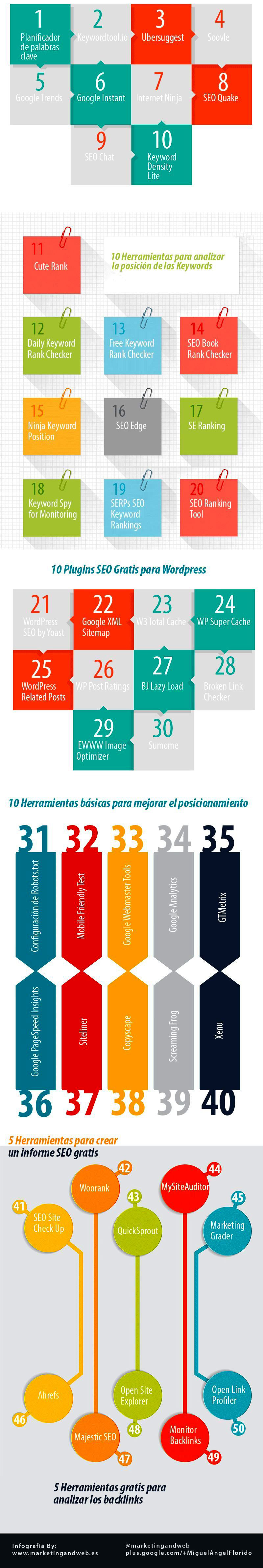 50-herramientas-SEO-gratuitas2